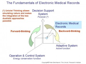 emr unicist adaptive system