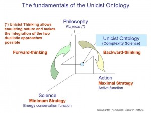Unicist Ontology