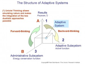 unicist-adaptive-system